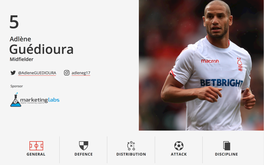 Proud To Be Sponsoring Nottingham Forest Player: Adlène Guédioura